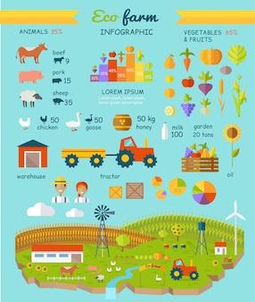 Progettazione piana di vettore degli elementi di infographic dell'azienda agricola di eco