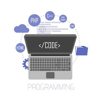 Programmazione e codifica, illustrazione di sviluppo di siti web
