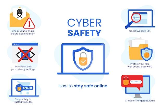 Proteggere dagli attacchi informatici concetto infografica