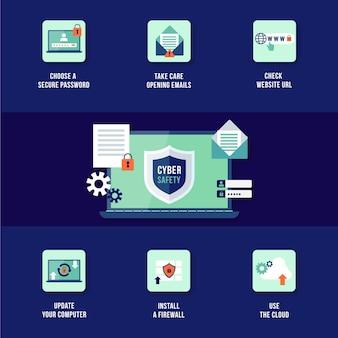 Proteggere dagli attacchi informatici infografica