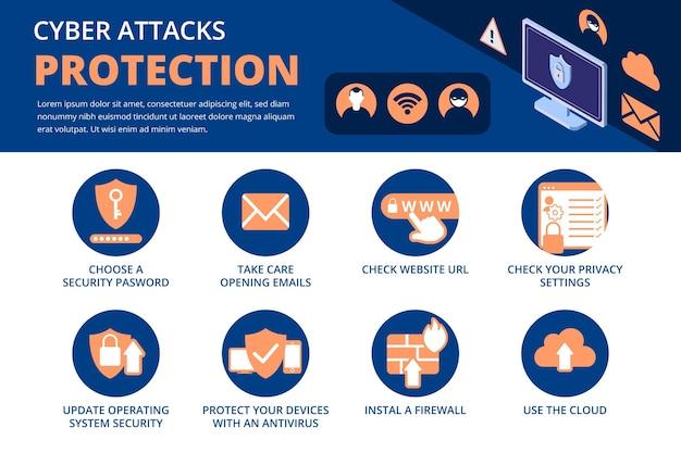 Proteggi dagli attacchi informatici