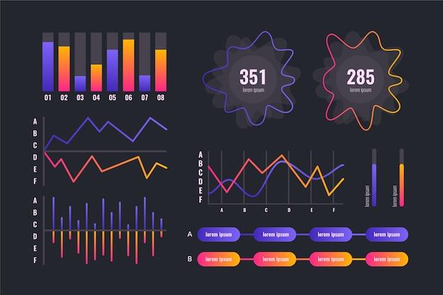 Raccolta di elementi del modello di dashboard