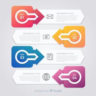Raccolta di passaggi infografica piatta