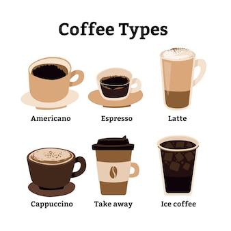 Raccolta di tipi di caffè