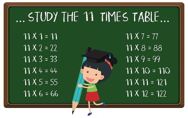 Ragazza e studia la tavola degli undici tempi