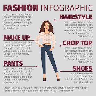 Ragazza in vestiti di primavera moda infografica