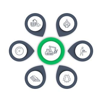 Registrazione, segheria, attrezzatura forestale, camion di registrazione, mietitrice di alberi, legname, boscaiolo, legno, legname, elementi infographic, icone di linea, illustrazione