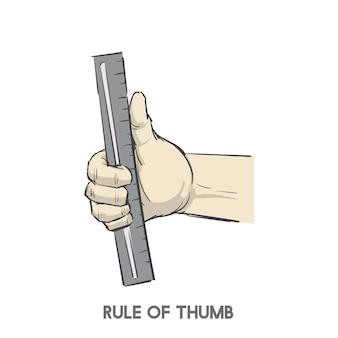 Regola del pollice