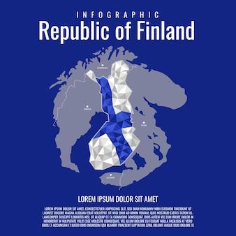Repubblica infografica della finlandia