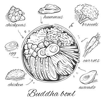 Ricetta ciotola buddha monocromatico