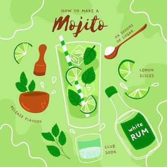 Ricetta cocktail mojito