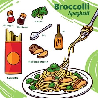 Ricetta deliziosa degli spaghetti dei broccoli