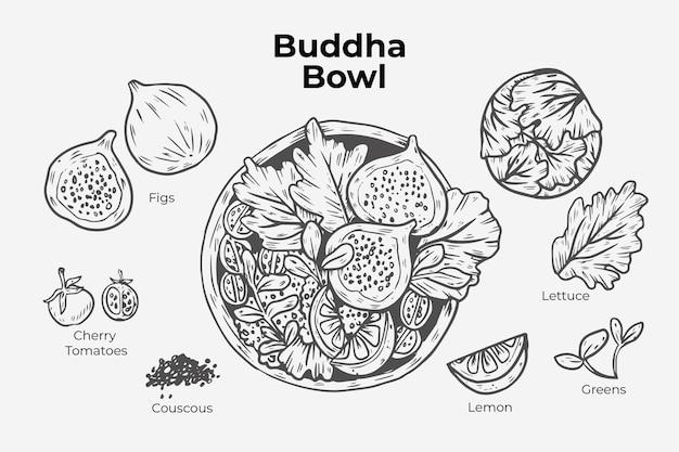 Ricetta della ciotola di buddha disegnata
