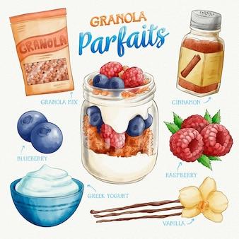 Ricetta dello yogurt