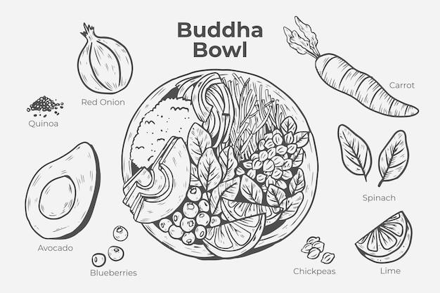 Ricetta di ciotola di buddha disegnata a mano