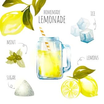 Ricetta di limonata fatta in casa disegnata a mano deliziosa