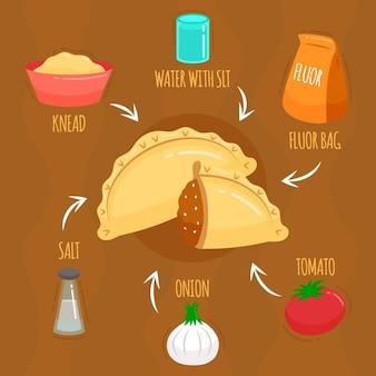 Ricetta empanada con ingredienti biologici