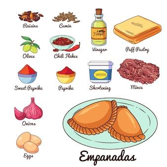 Ricetta empanada deliziosa