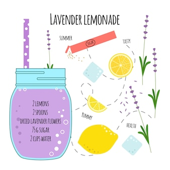 Ricetta limonata alla lavanda