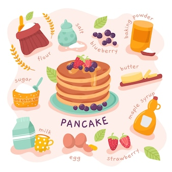 Ricetta pancake con ingredienti