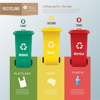 Riciclare bidoni dei rifiuti infografica.
