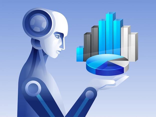 Robot con grafici