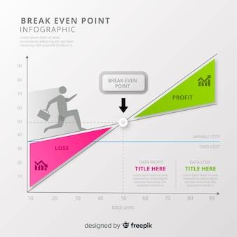 Rompere il grafico del punto pari