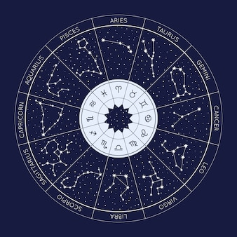 Ruota dello zodiaco con segni zodiacali e costellazioni