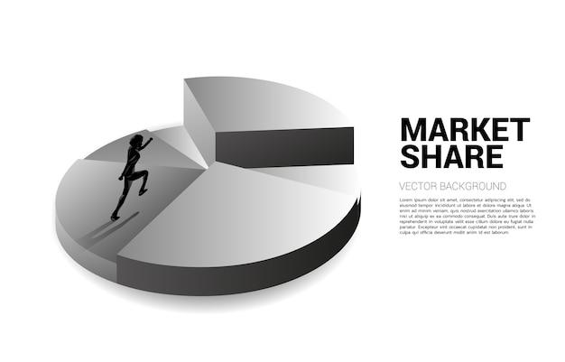Sagoma di uomo d'affari in esecuzione in cima al grafico a torta. concetto di crescita aziendale, successo nel percorso di carriera.