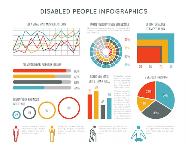 Sanità e disabilità vettoriale infografica con icone di persona disabile, grafici e diagrammi. medica