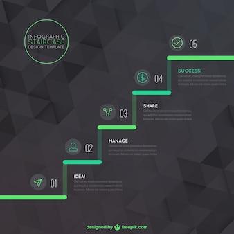 Scala infografica