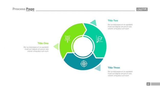 Schema di diapositive del ciclo di ciclo