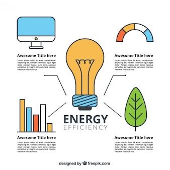 Schema di efficienza energetica