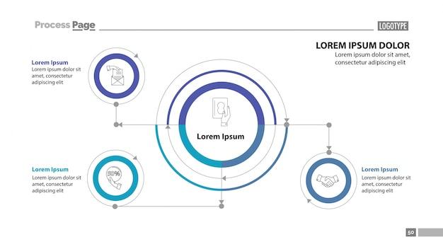 Schema di flusso ciclo con descrizioni