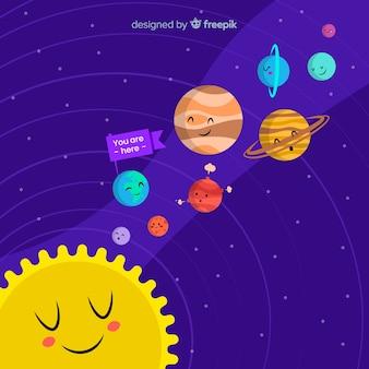 Schema di sistema solare disegnato a mano incantevole
