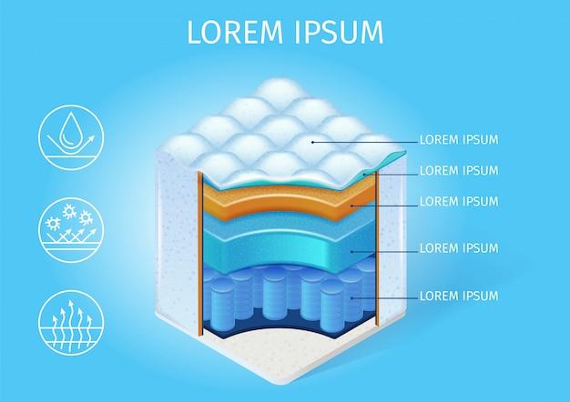 Schema di vettore della struttura del materasso ortopedico