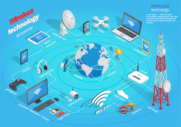 Schema infografica tecnologia wireless su blu