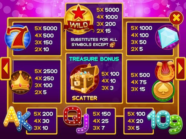 Schermata informativa per il gioco di slot