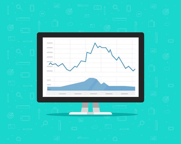 Schermo del computer con il fumetto piano dell'illustrazione dei grafici delle azioni di mercato