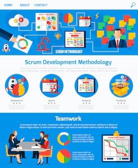 Scrum agile development webpage design