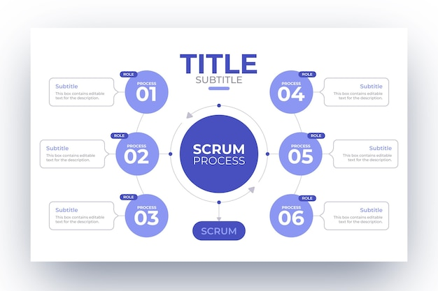Scrum infografica design