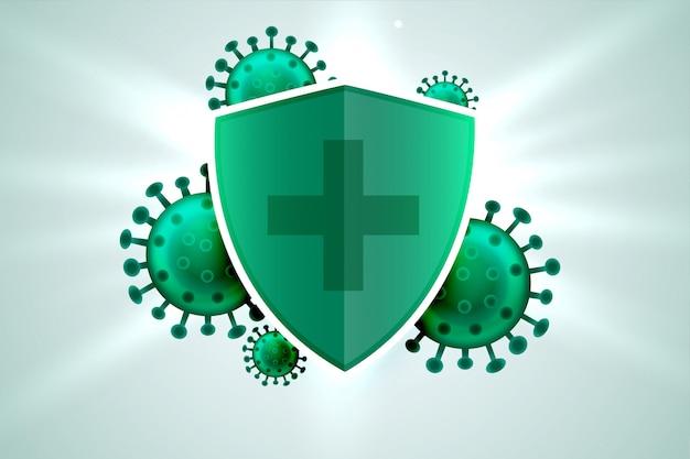 Scudo medico che protegge dall'infezione da virus corona
