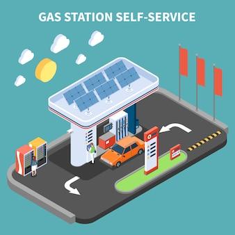 Self service alla stazione di servizio con l'illustrazione isometrica di vettore del terminale di pagamento e del distributore automatico