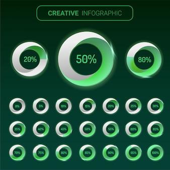 Serie di diagrammi percentuali di cerchio (metri)