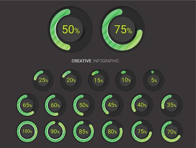 Serie di diagrammi percentuali
