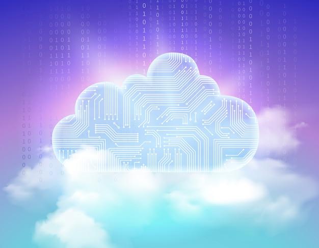 Servizio di archiviazione dati sicuro in un cloud