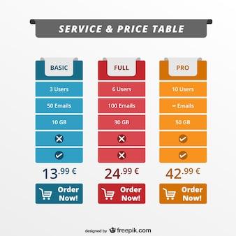 Servizio e la tabella dei prezzi template web