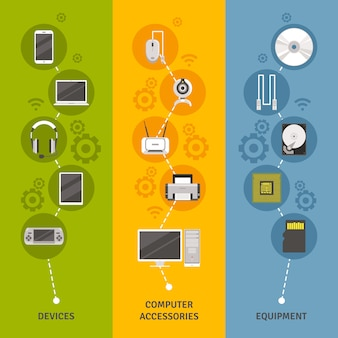 Set di banner di dispositivi e attrezzature di computer