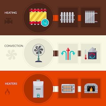 Set di banner piatto di riscaldamento e convezione