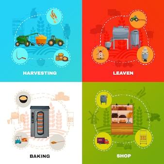 Set di composizione per la produzione di pane